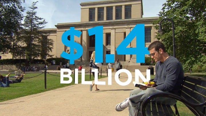 A student sits on a bench in front of Pattee Library with a superimposed graphic that says 1.4 billion dollars.